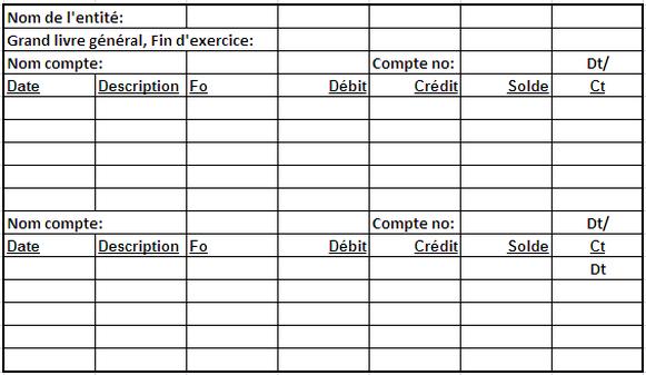 Notes de cours sur la m thode des registres comptable - Le grand livre comptable ...